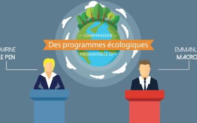 Comparaison des programmes écologiques