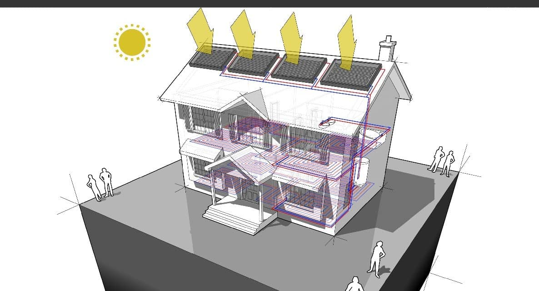 Système solaire combiné – Installation & Fonctionnement