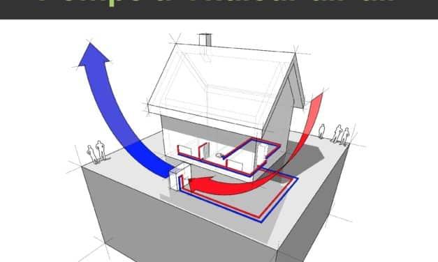 Pompe à chaleur air air : Guide 2020 (de l'achat à l'installation)